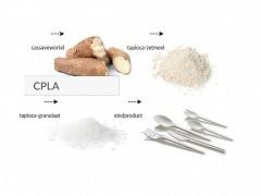 809.220 - CPLA deksels bol tbv FSC karton/PLA ijsbekers 180 & 240 ml