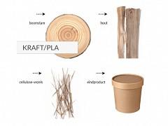436.320 - Kraft/PLA foodcontainers 360 ml